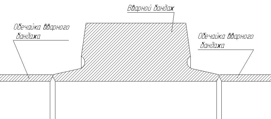 вварной бандаж для промышленных печей