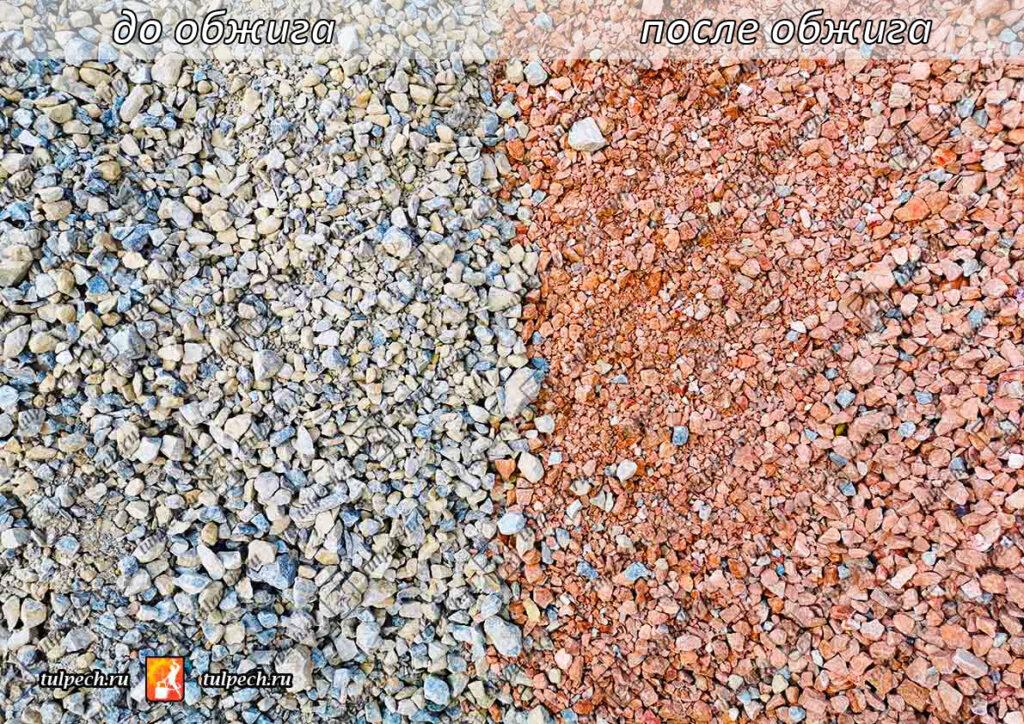 Сульфидная руда до и после ообжтига